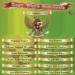 Lagu Wajib Indonesia APK
