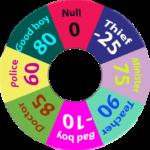 lucky score spin APK
